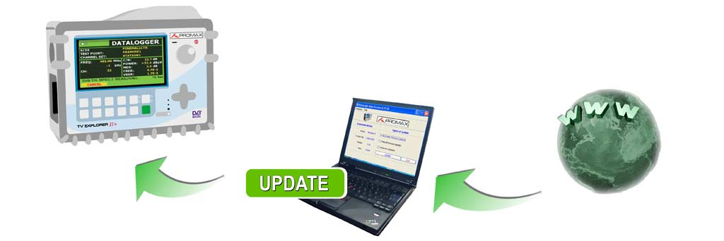NETUPDATE software