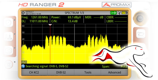 Spectrum analyser with a sweep time of 90 ms
