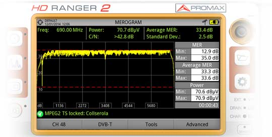 Merogram (carriers' MER level throught time) in the RANGER Neo 2 field strength meter