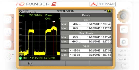 Spectrogram function (spectrum throught the time) in the RANGER Neo 2 field strength meter
