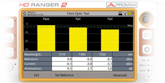 Testing and certifying optical fibres in the RANGER Neo 2 field strength meter