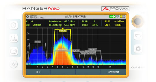 WiFi spectrum analyser