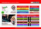 Katalog Farbcodierung bei optischen Kabeln